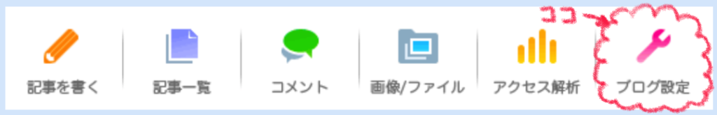 livedoorブログ設定